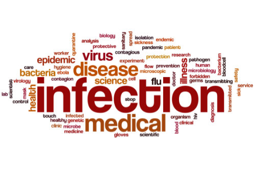 Infection control & prevention